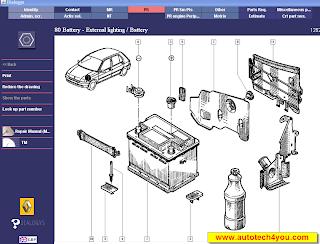 Renault electronic parts catalog