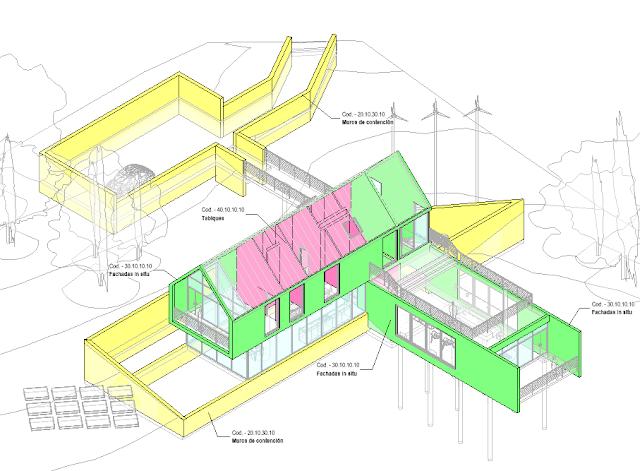 Agrupación por colores de los muros de proyecto por función en una vista de Revit. Fuente: Elaboración propia