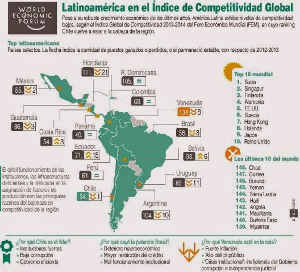 PROMO69 ESTUDIOS SOCIALES: Economía de los países de ...