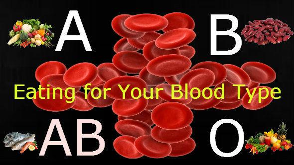 Τι να τρώτε ανάλογα με την ομάδα αίματος: Έχει βάση αυτή η θεωρία; Ποιος ο αντίλογος;