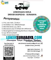 Info Lowongan Surabaya Terbaru di PT. Selaras Mitra Integra Juni 2020
