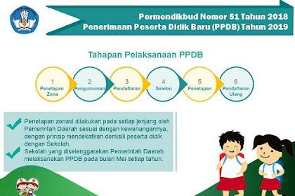 Penerimaan peserta didik baru (PPDB) tahun 2019/2020