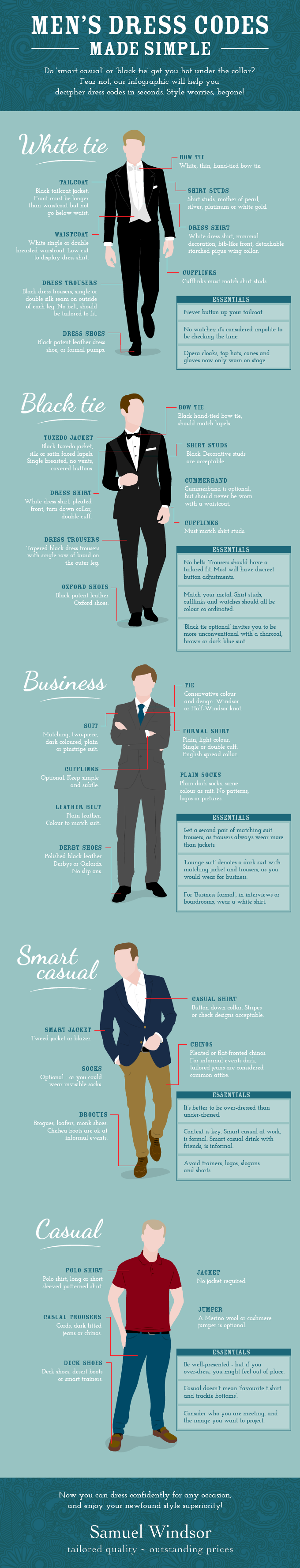 Men's Dress Codes Made Simple #infographic #Fashion #Men Fashion #Dress Codes