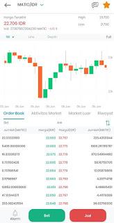 Cara Melakukan Order Beli dan Order Jual di Indodax (Market Maker)