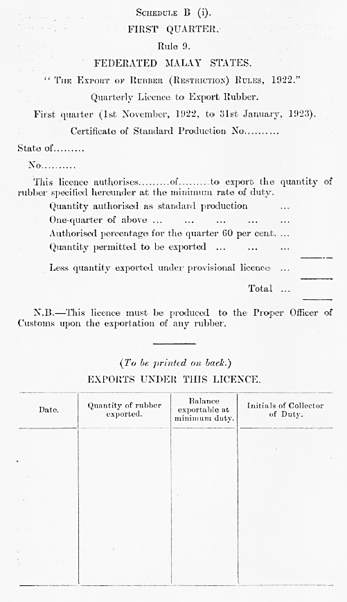 Fig. 3  Quarterly License to Export Rubber for large estates