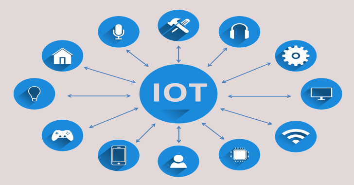What is the IOT And How Does It Work?
