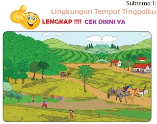 Kelas 4 Tema 8 Subtema 1 Lingkungan Tempat Tinggalku www.simplenews.me