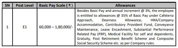 ONGC Executive Recruitment 2020 Online form