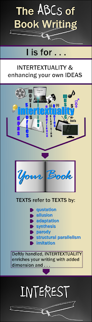 Infographic for Weekly Blog Series on Book Writing and Publishing: I is for INTERTEXTUALITY