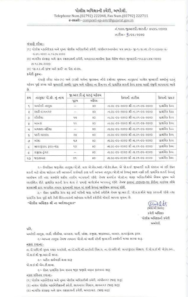 Amreli Gram Rakshak Dal Requirement 2020