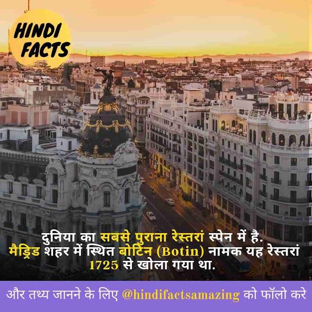 About Spain in Hindi - स्पेन से जुडी जानकारी और रोचक तथ्य