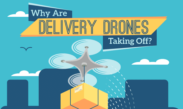 Why Are Delivery Drones Taking Off? #infographic