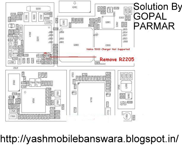 Yash Mobile Banswara: Nokia 5000 Charger Not Supported