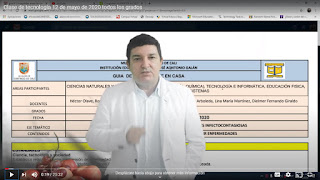 Clase integrada de ciencias naturales y tecnología sobre los alimentos alcalinizantes y el cuidado de la salud.