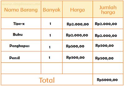 tabel siti membeli barang denganuang Rp5.000, www.simplenews.me