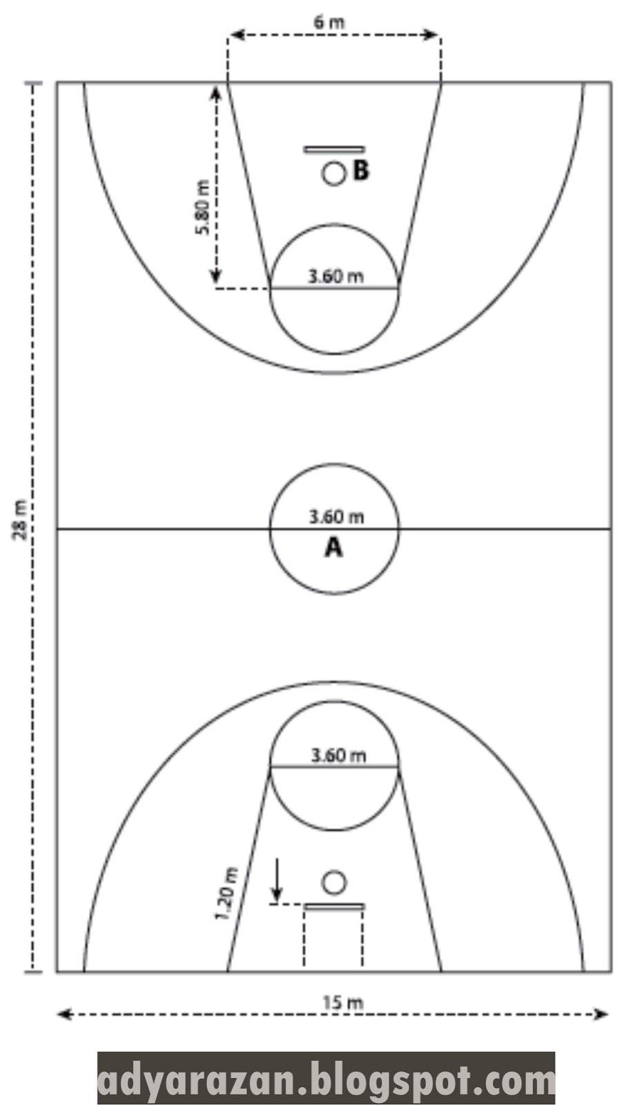 Ukuran Lapangan Basket Beserta Gambarnya Lengkap Adya Razan