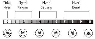 cara-menilai-tingkat-nyeri-berdasarkan-skala