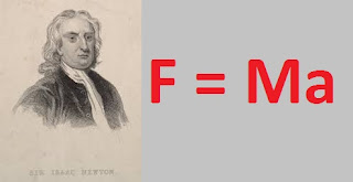 Newton 's law