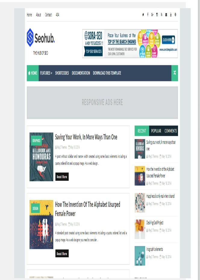seohub blogger template| seohub fast loading blogger template