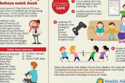 9 Cara Mengatasi Kecanduan Game Pada Anak