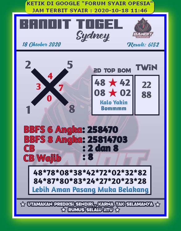 Kode syair Sydney Minggu 18 Oktober 2020 56