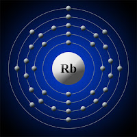 Rubidyum atomu elektron modeli