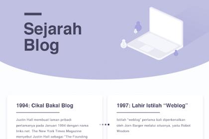 Sejarah Blog dan 5 manfaat Ngeblog