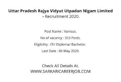 UPRVUNL Vacancy 2020 Apply Online   353 Posts NPRVUN Latest Govt Vacancy.