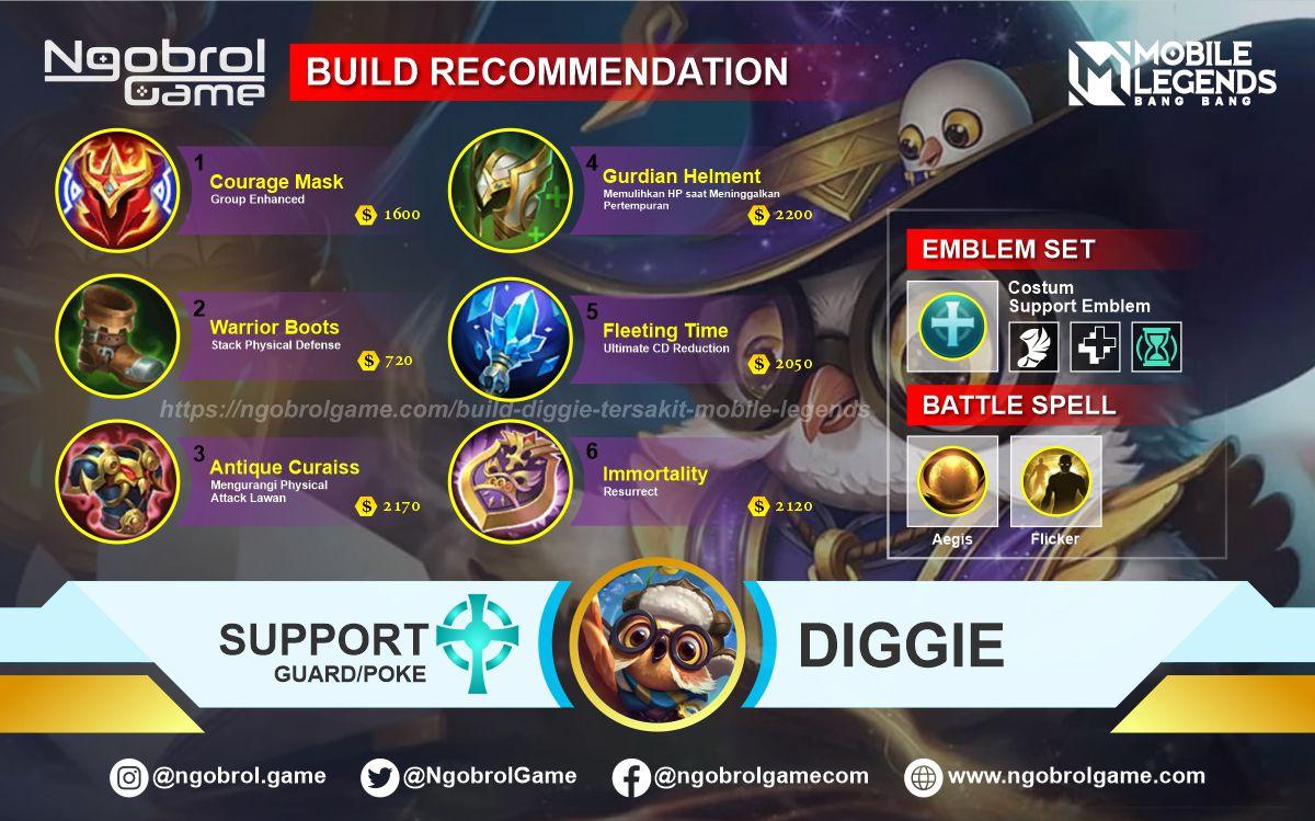 Build Diggie Top Global Tersakit Mobile Legends