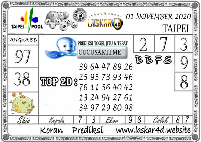 Prediksi Togel TAIPEI LASKAR4D 01 NOVEMBER 2020