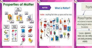 PROPERTIES OF MATTER (Science IM) - Free Download