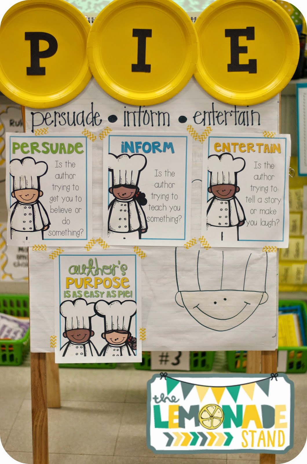 small resolution of Some Author's Purpose Anchor Charts You Can Use - Fractus Learning