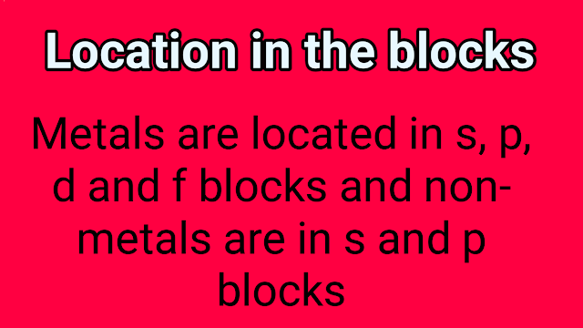 location of metals and non-metals in blocks