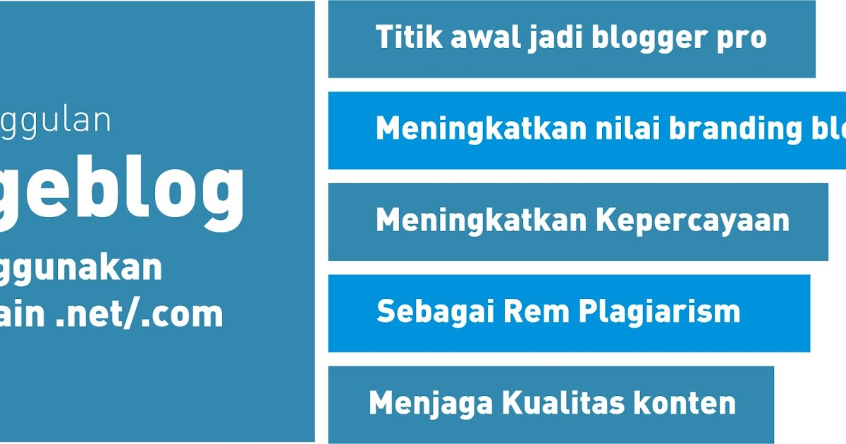 Arman blogspot