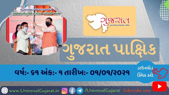 Gujarat Pakshik PDF Download 2021 | Current Affairs