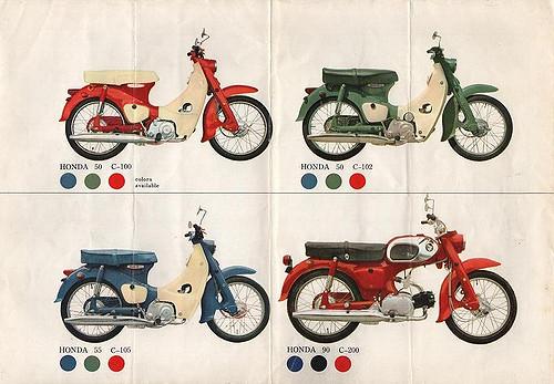 Motor Honda 70-an classic