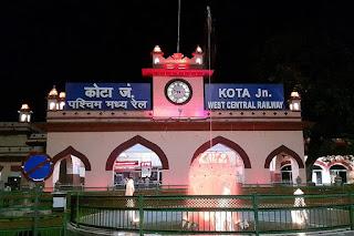 Best Coaching Institutes in Kota