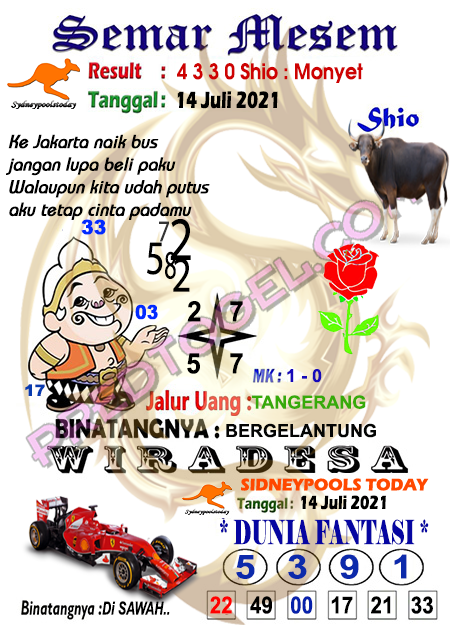 Syair Semar Mesem Sdy Rabu 14 juli 2021