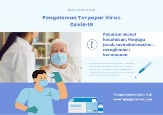 Pengalaman Terpapar Virus Covid-19