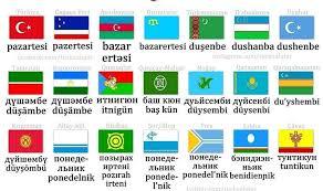 Çağdaş Türk Lehçeleri ve Edebiyatları nedir