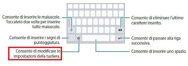 Come cambiare lingua tastiera Samsung Galaxy J3