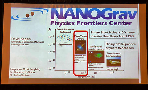 Four frontiers in gravitational wave astronomy (Source: David Kaplan speech at 232nd AAS meeting)