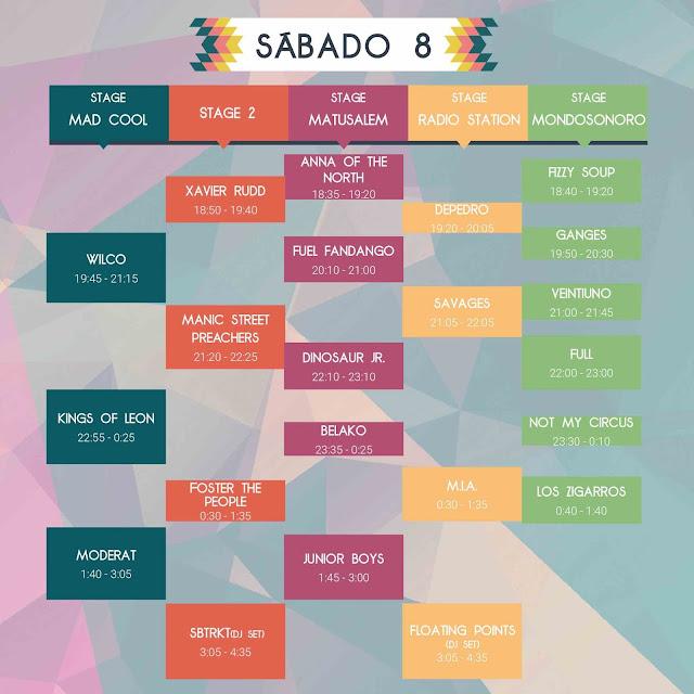 Horarios Mad Cool Festival 2017, Sábado 8 de Julio