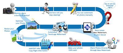 photo watermark software windows 7