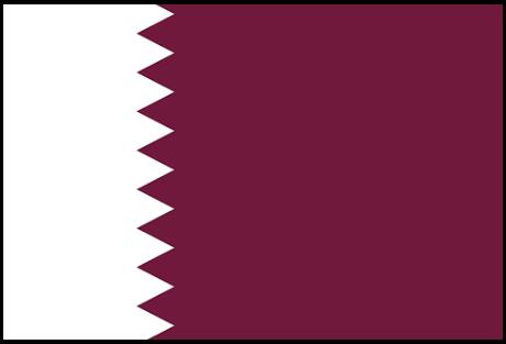 Qatar Facts