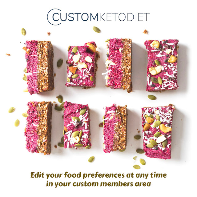 Get your personalized keto diet plan