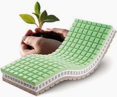 Materassi Ecologici.Dormicisu Il Blog Materassi Ecologici E Naturali