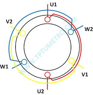 prinsip kerja motor induksi tiga phasa