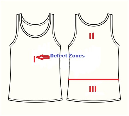 Location of defects zone in vest