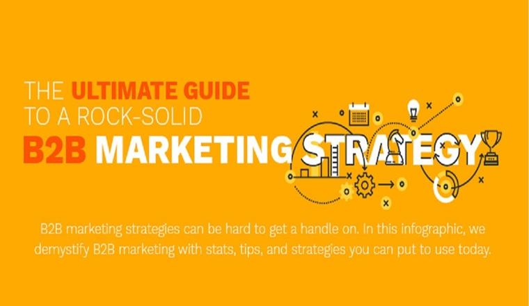 15 B2B Marketing Strategies to Start Today #infographic